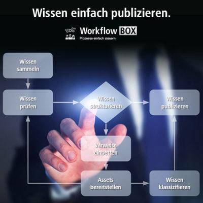 Neue WorkflowBOX vereinfacht das Prozessmanagement