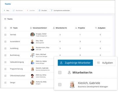 Intranet Social Software Modul Team