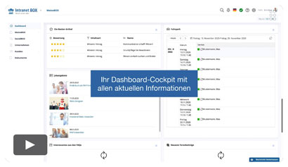 Intranet Software Video Dashboard