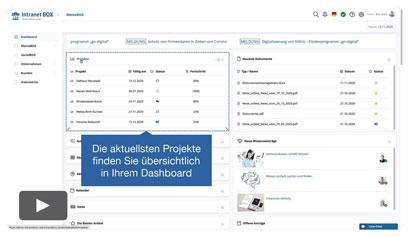 Intranet Software Video Projekte und Aufgaben